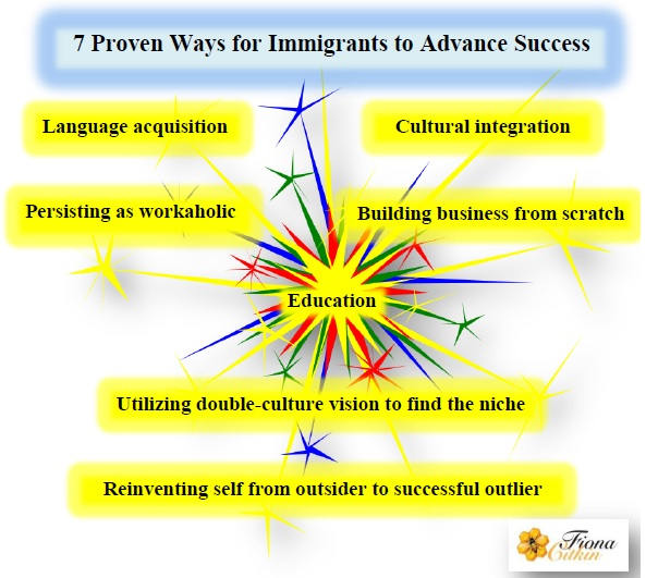 "Infographic ""7 Proven Ways for Immigrants to Advance Success"""