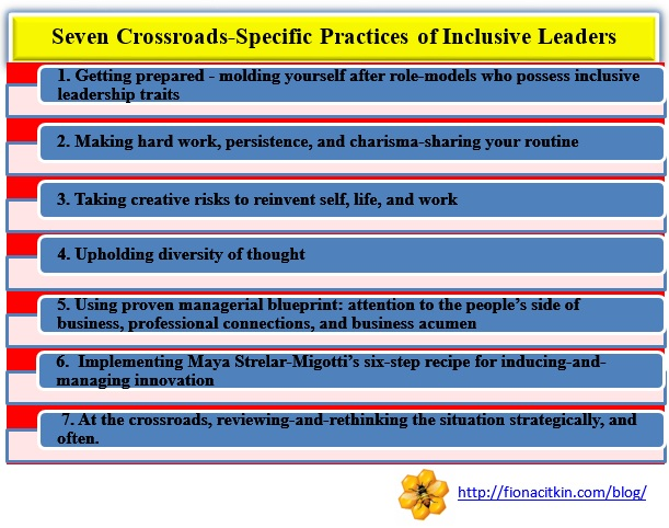 Info-graphic: Seven Crossroads-specific Practices